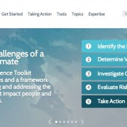 Climate Toolkit